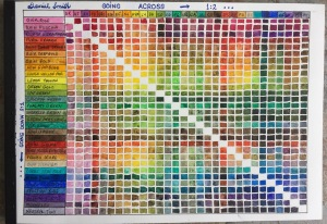 Finished Colour Chart