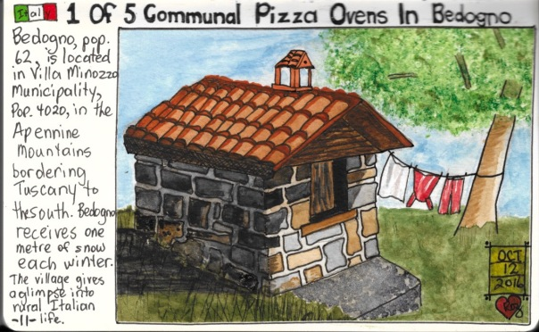 Pizza Oven In Italy sketch